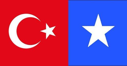 Somalia iyo Turkiya