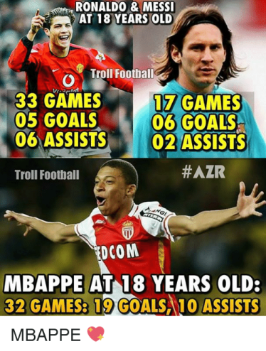 ronaldo-messi-at-18-years-old-troll-football-17-17913264